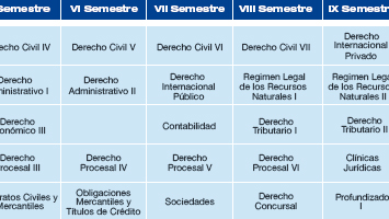 10 mitos sobre estudiar derecho for Requisitos para estudiar arquitectura